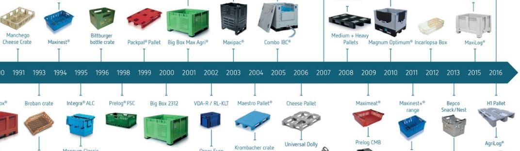 Profilbild Schoeller Allibert GmbH
